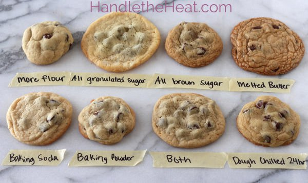 Cookie-Testing02TEXT
