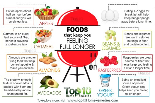 foods-full-longer-rev