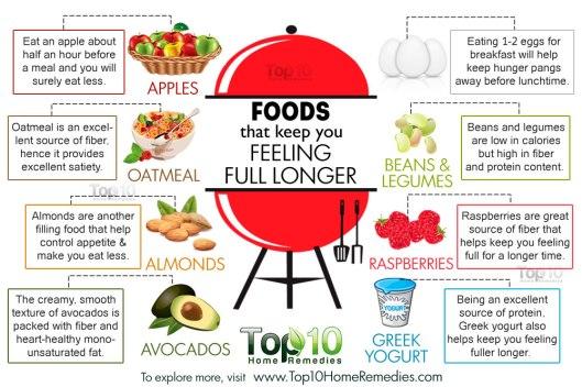 foods-full-longer-rev